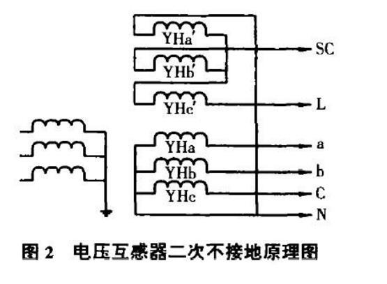 三相五柱式电压互感器不接地图一