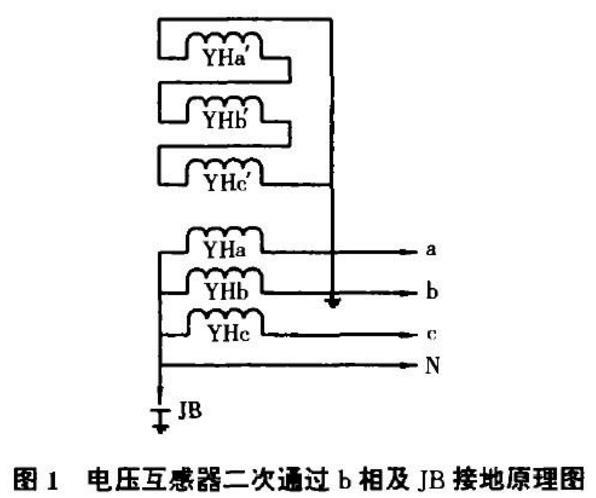三相五柱式电压互感器不接地原理图