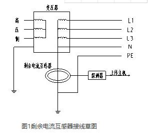 剩余电流互感器接线图1作用